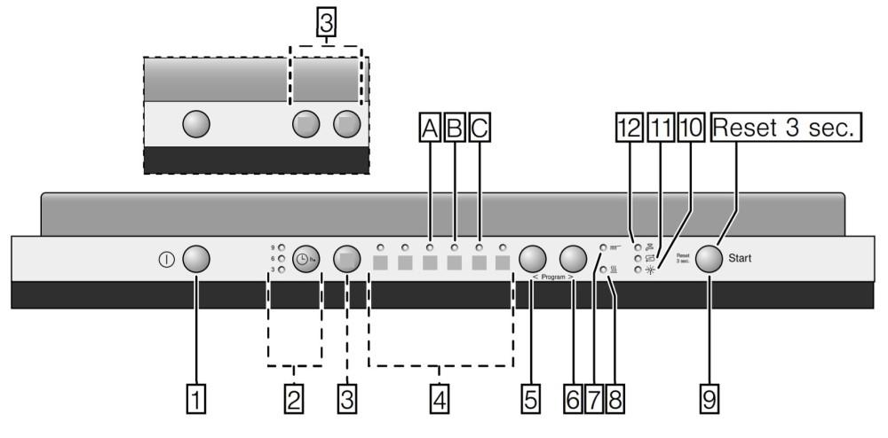 Bosch Serie 2 SPV25CX00G (Integrated) Control Panel Display