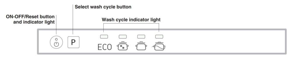 Indesit DIF-04B1 Dishwasher Control Panel