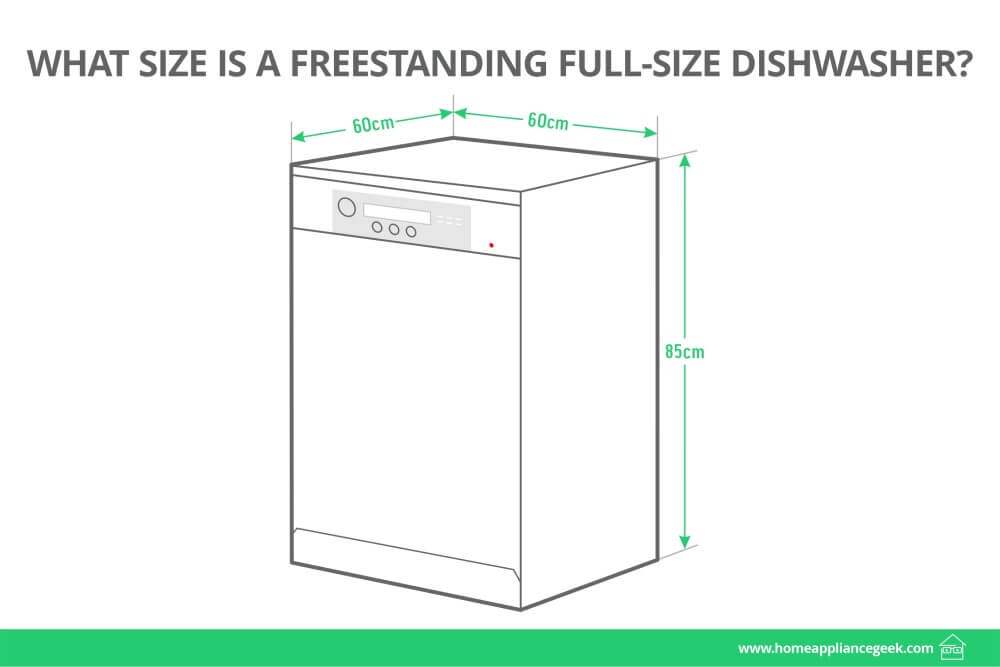 What Size Is A Freestanding Full-Size Dishwasher