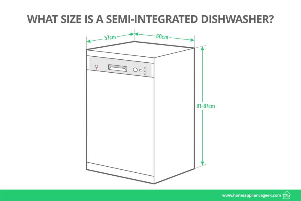 What Size Is A Semi-Integrated Dishwasher
