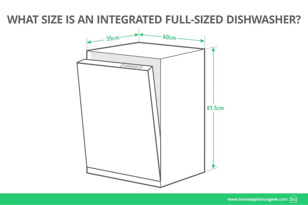 What Size Is An Integrated Full-Sized Dishwasher