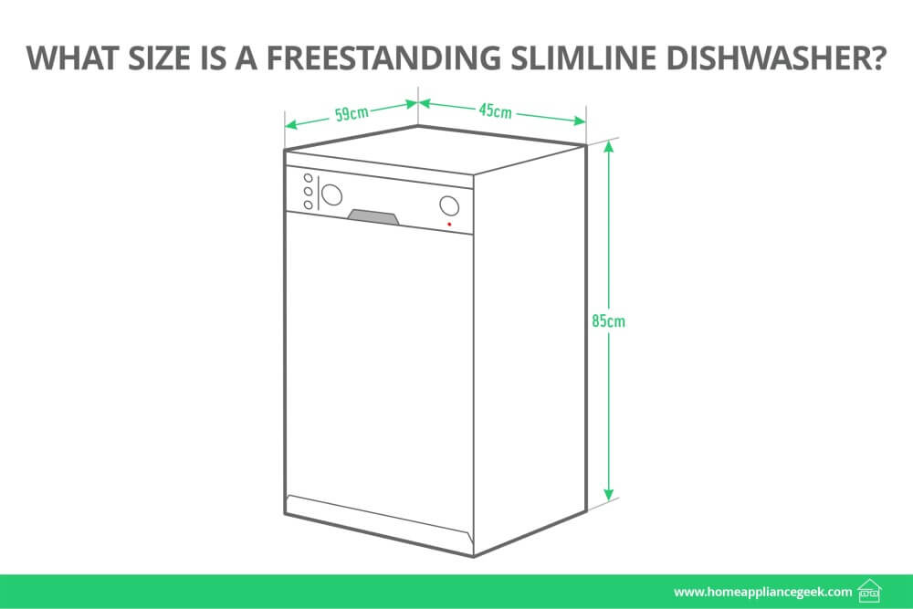 What Size Is A Freestanding Slimline Dishwasher